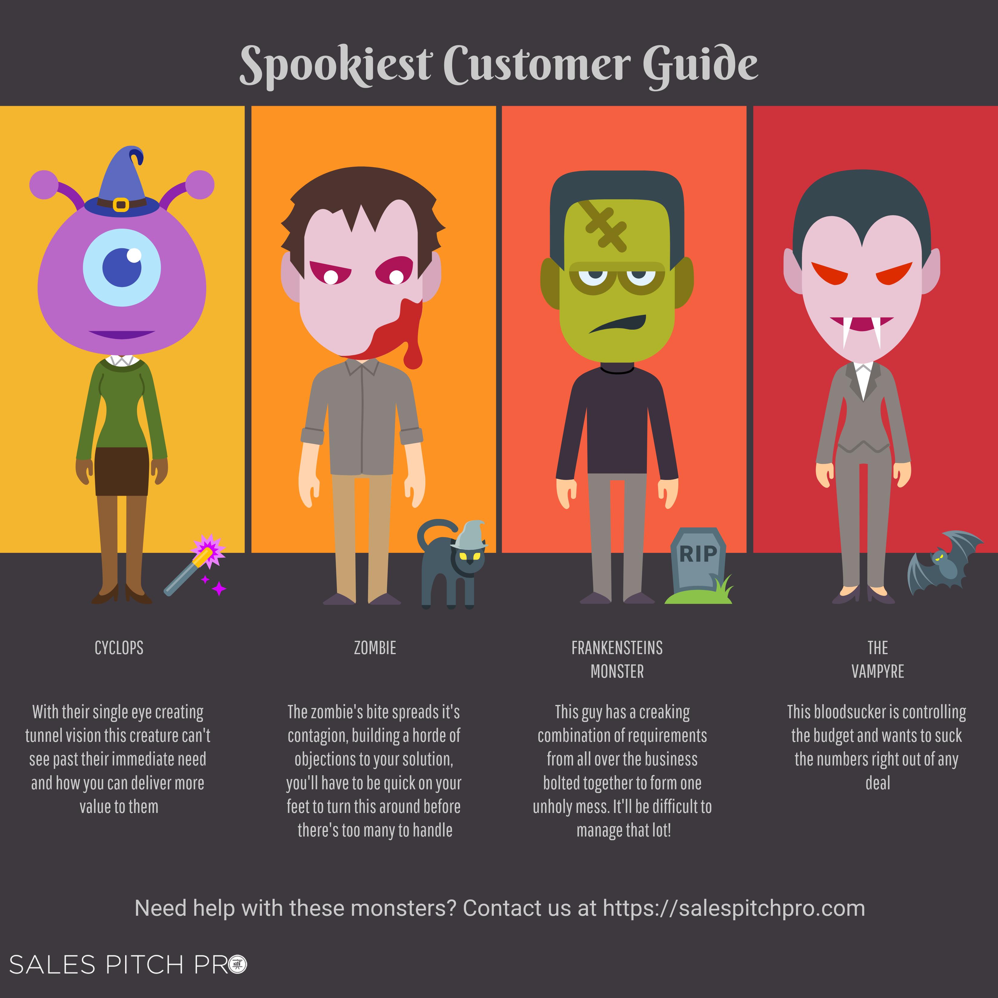 Spookiest Customer Guide